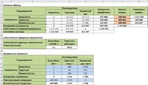 Балансовая модель Excel