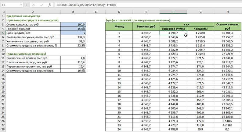 График платежей по кредиту Excel