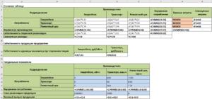 Балансовая модель Excel формулы