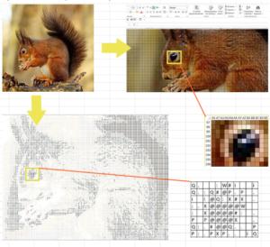 Псевдографика (изображение) в Excel