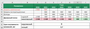 Срок окупаемости в Excel 2