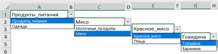 Многоуровневые выпадающие списки Excel